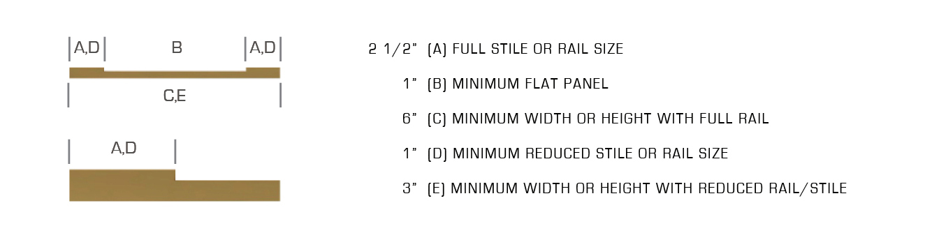 Shaker-Minimum